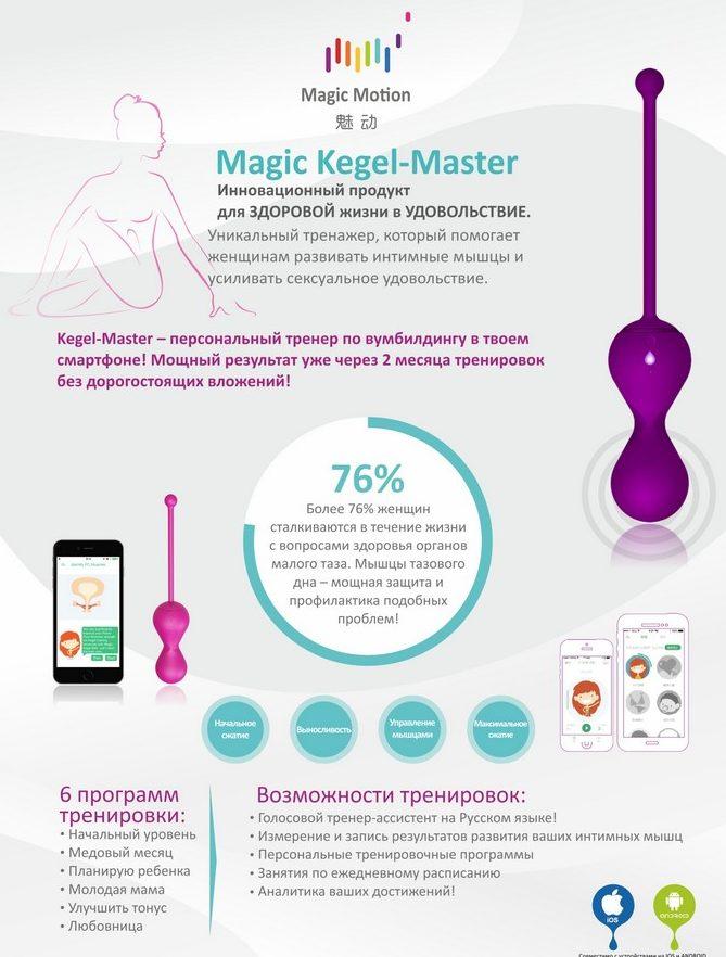 Смарт тренажер кегеля Magic kegel master